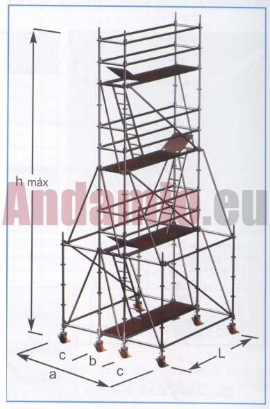 esquema-andamio-europeo-multi-4